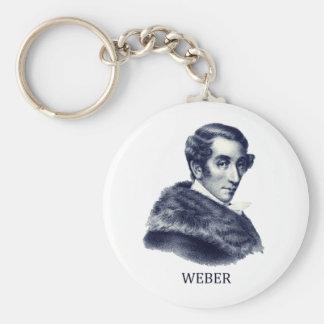 Carl Maria von Weber, blue Keychain