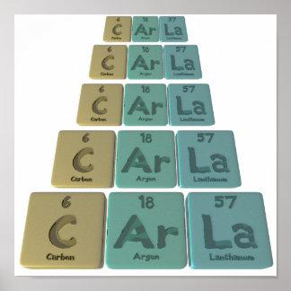 Carla as Carbon Argon Lanthanum Posters