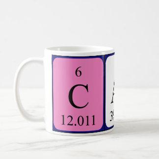 Carli periodic table name mug