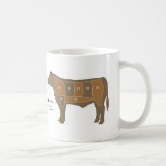 carne de vaca-carta taza básica blanca