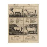 Carne de vaca, ternera, cerdo, y cortes del cuadros de madera