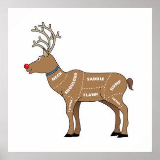 Carne del reno para el navidad póster