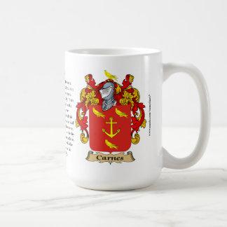 Carnes, el origen, el significado y el escudo taza de café