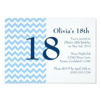 Carolina Blue and Navy Chevron Birthday Invitation