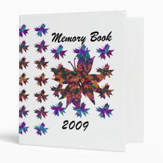Carpeta abstracta de las memorias del batik de la
