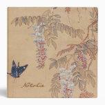 Carpeta china antigua de la mariposa y de las glic