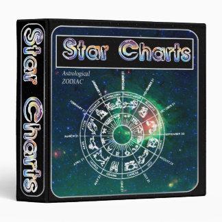 Carpeta/cuaderno astrológicos
