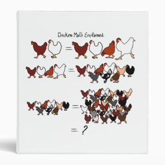 Carpeta de la matemáticas del pollo