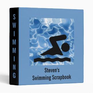 Carpeta de la natación