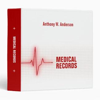 Carpeta de la salud de los informes médicos