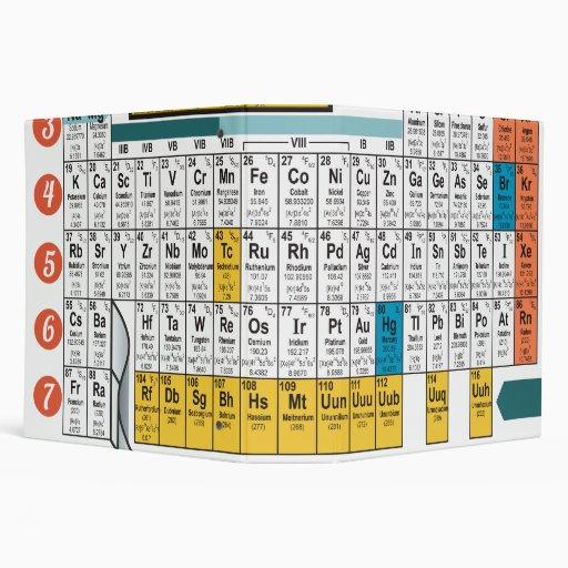 Carpeta de la tabla periódica de Oxygentees