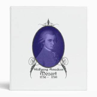 Carpeta de Wolfgang Amadeus Mozart