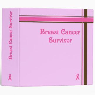 Carpeta del cáncer de pecho