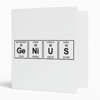 Carpeta del genio