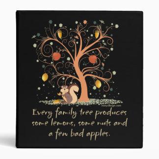Carpeta del humor del árbol de familia
