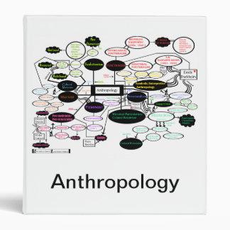 Carpeta del mapa del concepto de la antropología