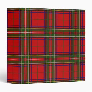 Carpeta del modelo del tartán de Stewart del clan