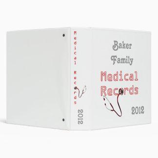 Carpeta del organizador de los informes médicos