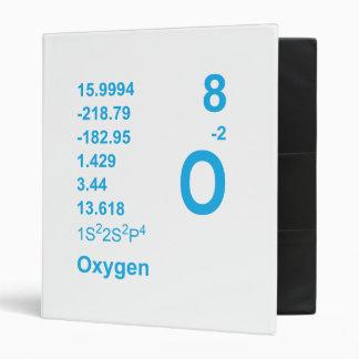 Carpeta del oxígeno