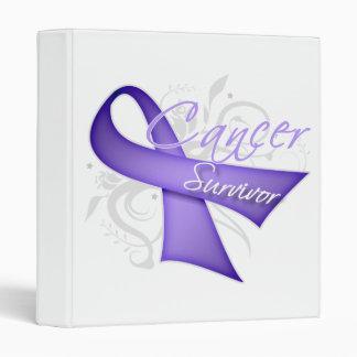 Carpeta del superviviente - cáncer