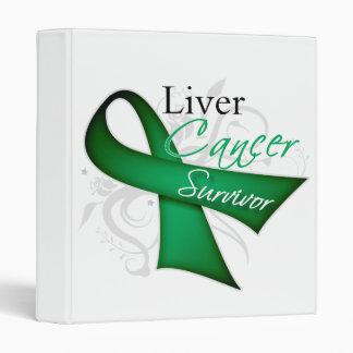 Carpeta del superviviente - cáncer de hígado