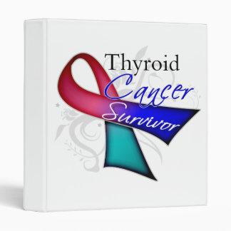 Carpeta del superviviente - cáncer de tiroides