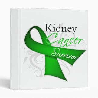 Carpeta del superviviente - cáncer del riñón