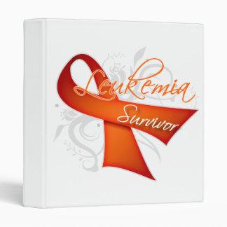 Carpeta del superviviente - leucemia