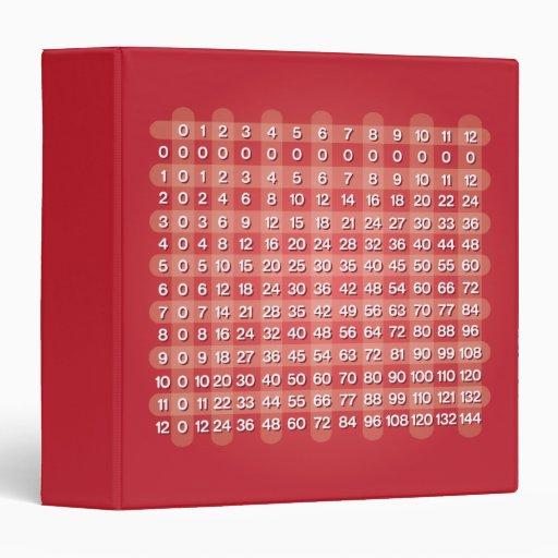 Carpeta roja de la tabla de multiplicación