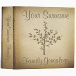 Carpetas de la genealogía