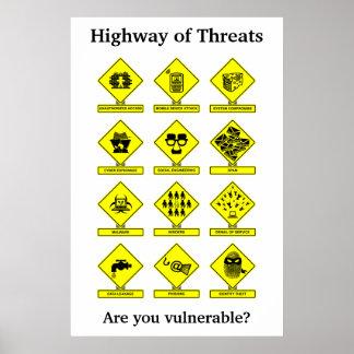 Carretera del poster de la conciencia de la seguri