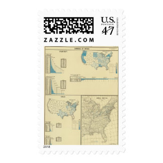 Carriage by water, canals, canal routes postage