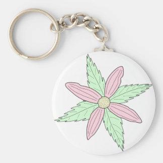 Carry Clé - Fleur Keychain