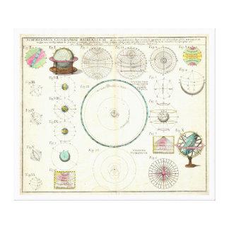 Carta 1753 de la Sistema Solar de los herederos de Lienzo Envuelto Para Galerias