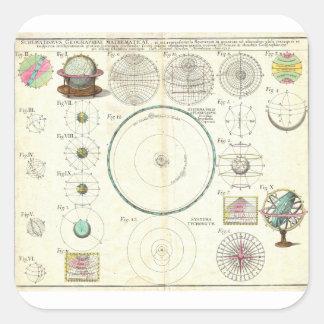 Carta 1753 de la Sistema Solar de los herederos de Calcomanía Cuadradas Personalizadas