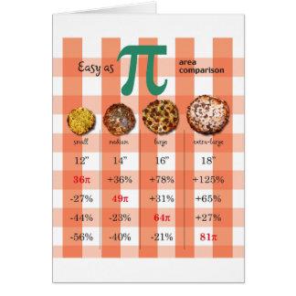 Carta 3,16 de la matemáticas de la comparación de  tarjeta de felicitación