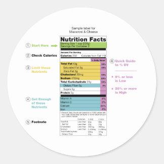 Carta alimenticia del detalle de la etiqueta del