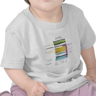 Carta alimenticia del detalle de la etiqueta del camiseta