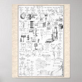 Carta antigua de los instrumentos ópticos póster