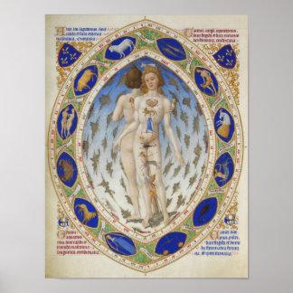 Carta astrológica imponente, arte del vintage, zod póster