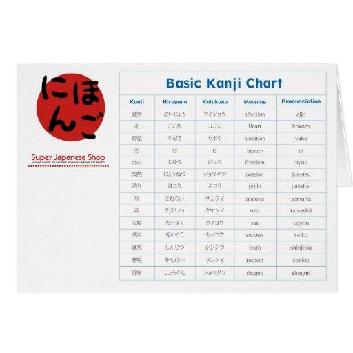 Carta básica japonesa del kanji (afecto) tarjetón