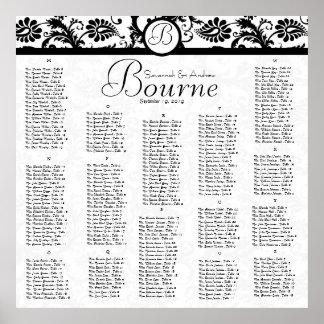 Carta blanco y negro del asiento de la recepción póster