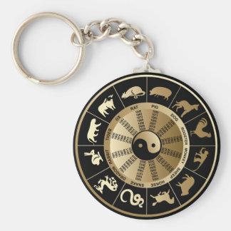 Carta china del zodiaco llaveros personalizados