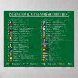 Carta de código alfanumérico internacional poster