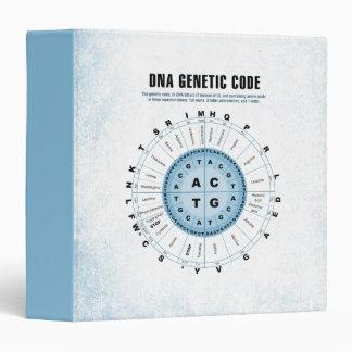 Carta de código genético de la DNA