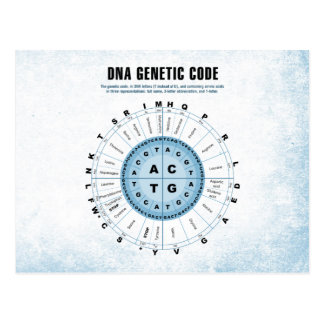Carta de código genético de la DNA Postales