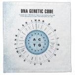Carta de código genético de la DNA Servilleta Imprimida