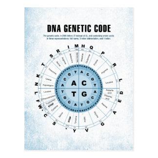 Carta de código genético de la DNA Tarjeta Postal