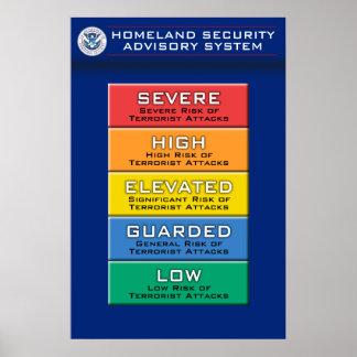 Carta de color consultiva del sistema de la seguri póster