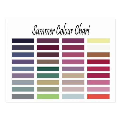 Carta de color del verano tarjeta postal